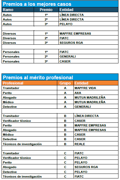 http://imagenes.inese.es/BDS/fraude-tabla2.png