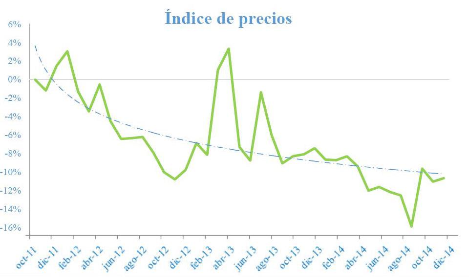 El precio medio del seguro de Autos baja un 3,5% en 2014