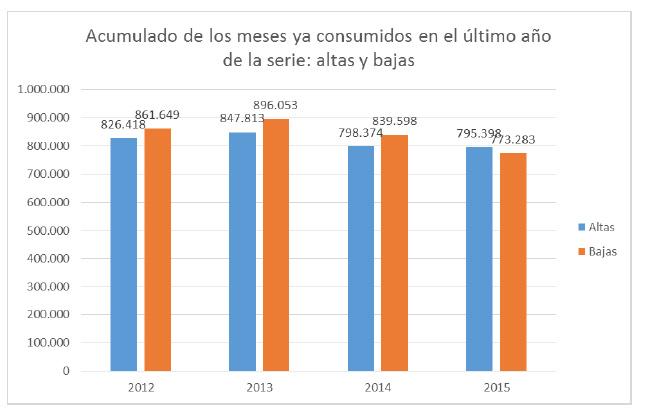 Enero confirma la leve tendencia de recuperación del parque asegurado de vehículos
